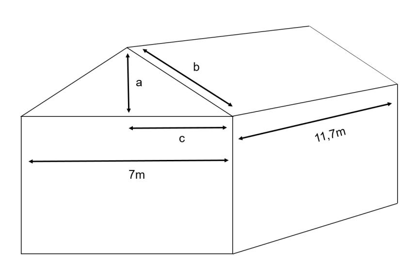 Cách tính toán diện tích mái nhà