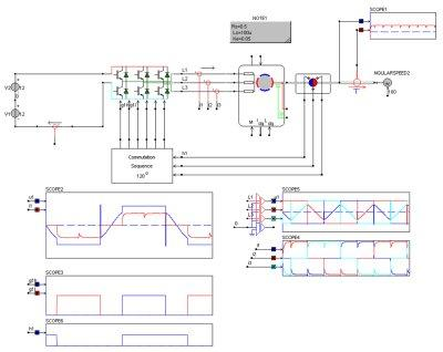 Electrical Machines and Drives | INTEGRATED Engineering Software