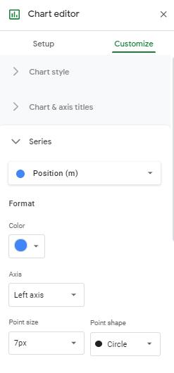 Displays the chart editor
