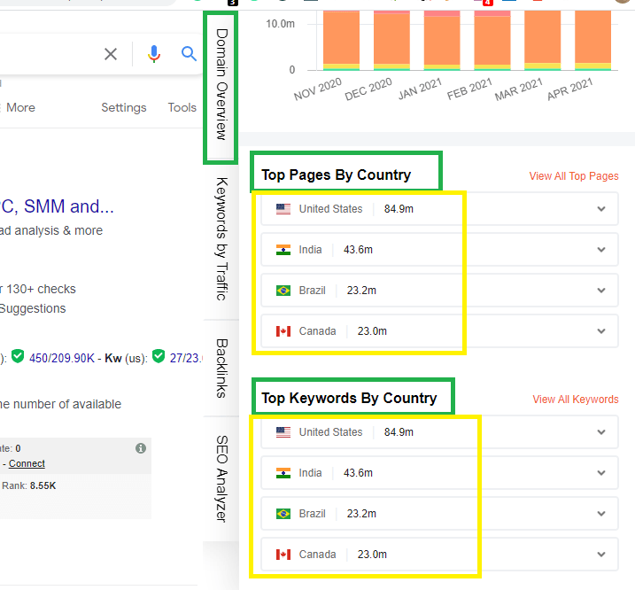 get website overview with ubersuggest