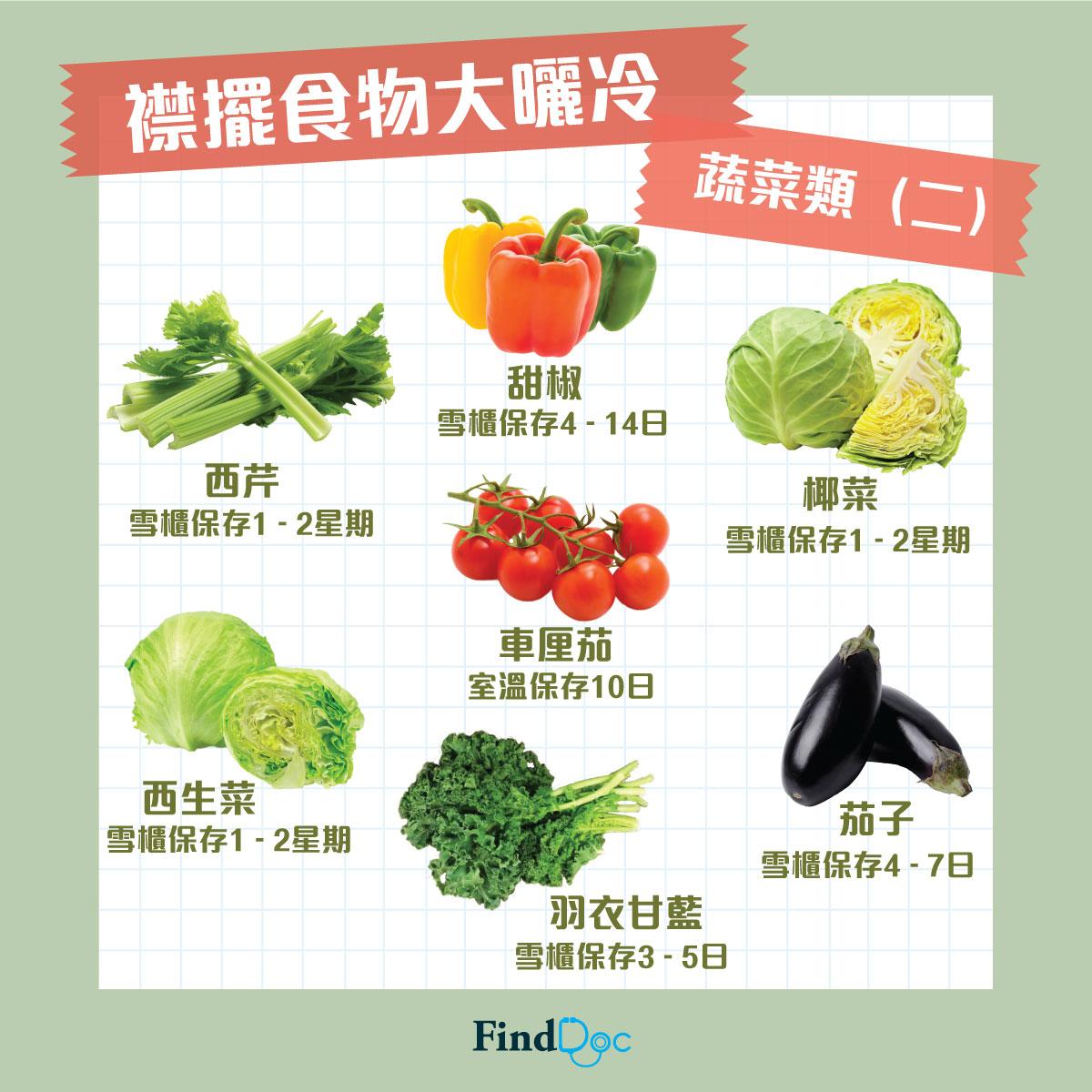 蔬菜(二)