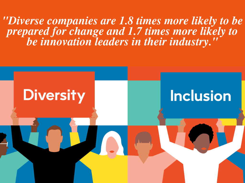 Diverse companies are 1.8 times more likely to be prepared for change and 1.7 times more likely to be innovation leaders in their industry.