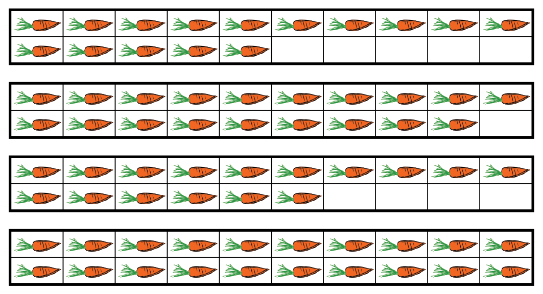 4 groups of carrots, 2 rows in each group. First, 10 carrots on the top row and 5 on the bottom. Next, 10 carrots on top and 9 on the bottom. Then, 10 carrots on top and 6 on the bottom. Last, 10 carrots on top and 10 on the bottom.