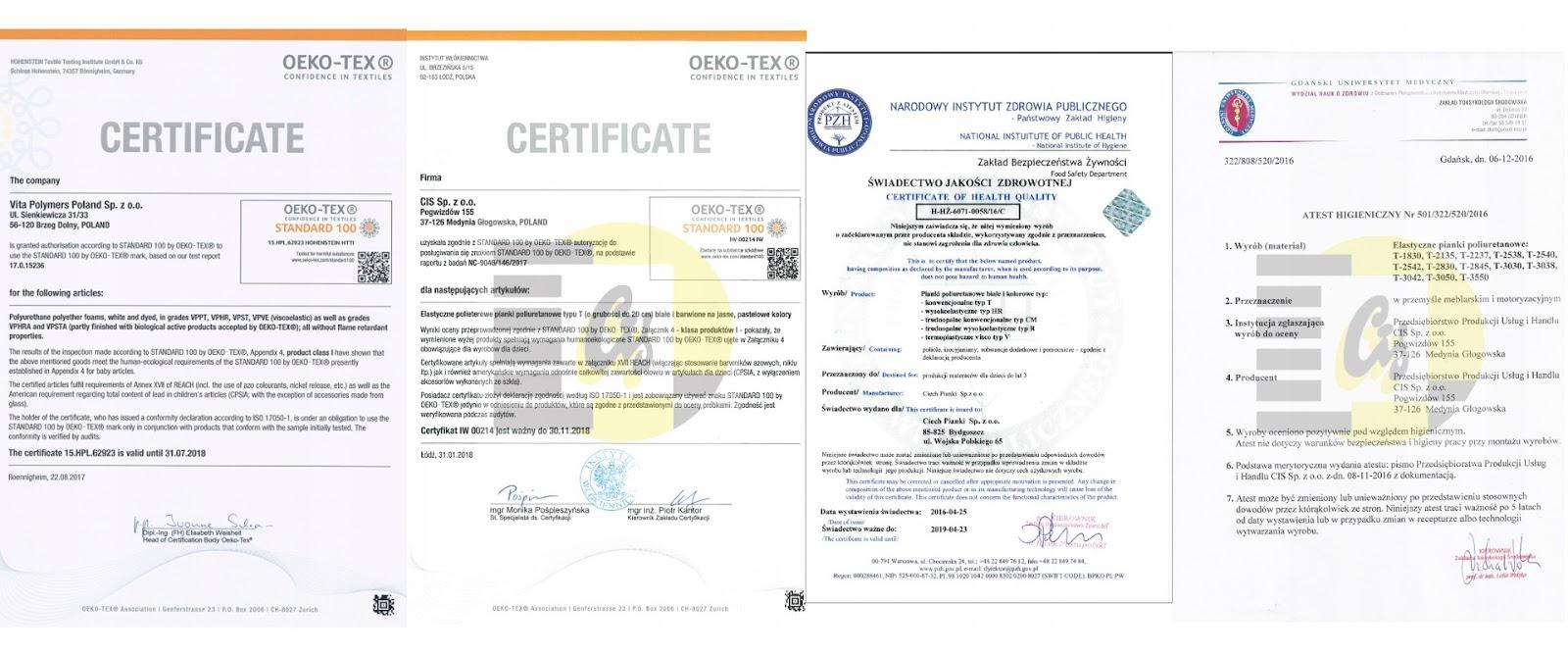 Vzmetnica 90x200 VISCO extraFlex PROFILIRANI DŽEP Trdota vzmetnice H2 H3