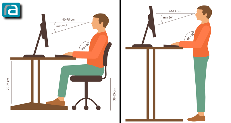 Correct Ergonomic Posture at a Desk