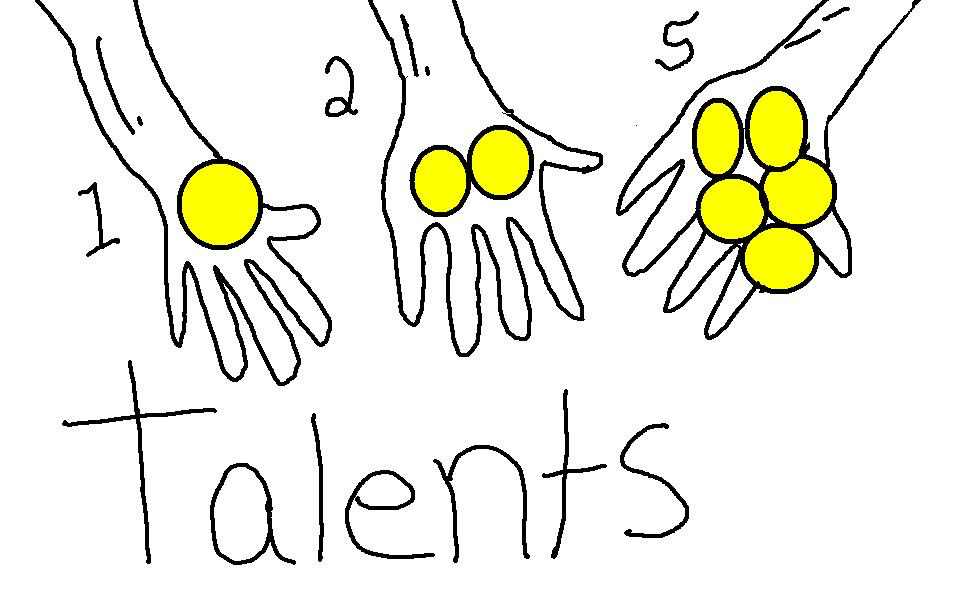 Three hands with talents