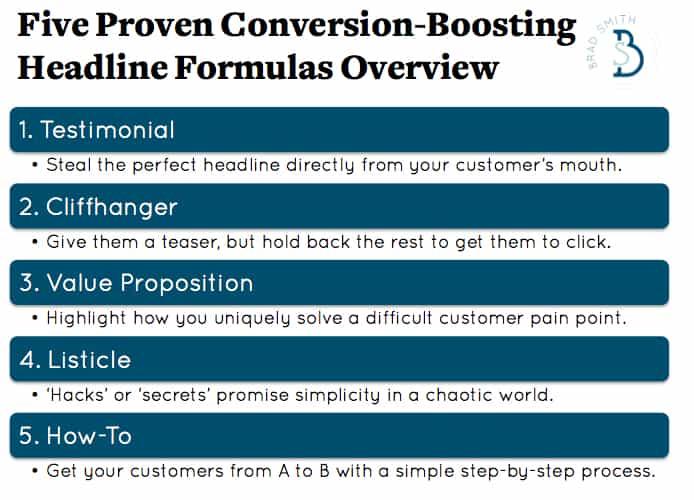 Conversion boosting headline formulas
