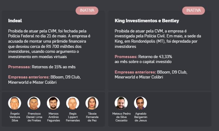 Líderes da FX Trading, Unick Forex, Indeal, Zero10 e King Investimentos já teriam criado diversas piramides financeiras 3