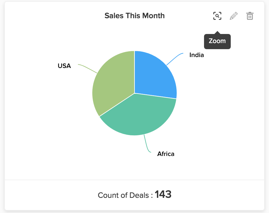 How to configure the reports dashboard in Freshsales? : Freshsales