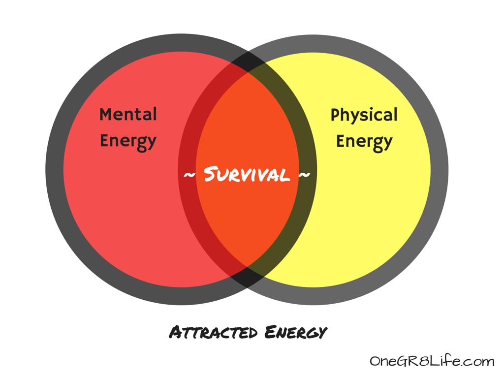 ME(PE)=Survival.png