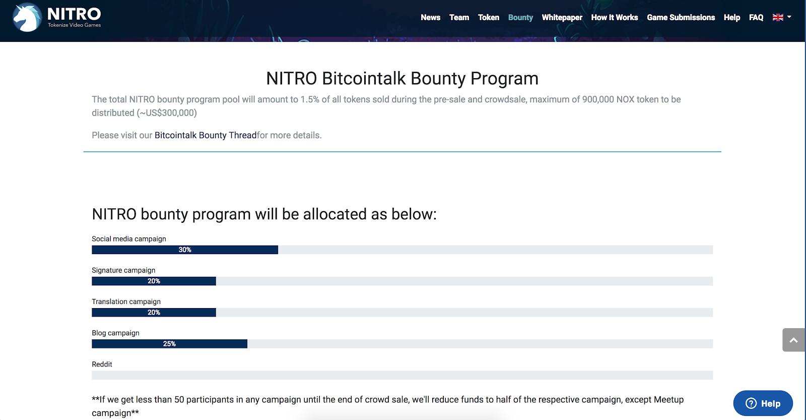 How to Grow your Crypto Telegram Community