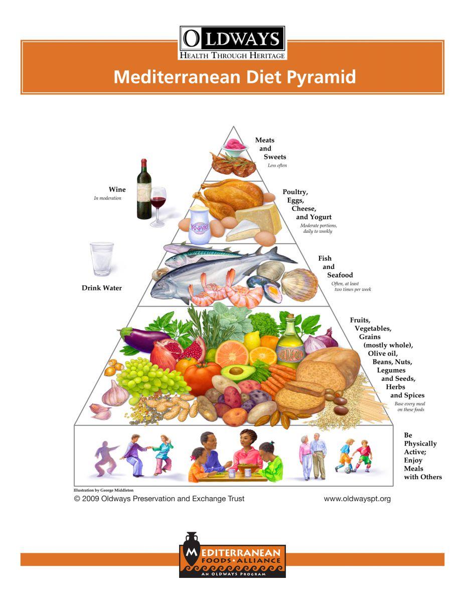Med_pyramid_flyer.jpg