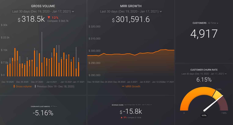 finance dashboard template