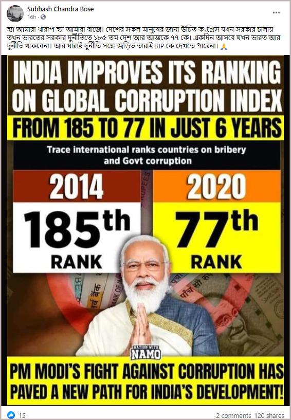 Modi National corruption Index.png