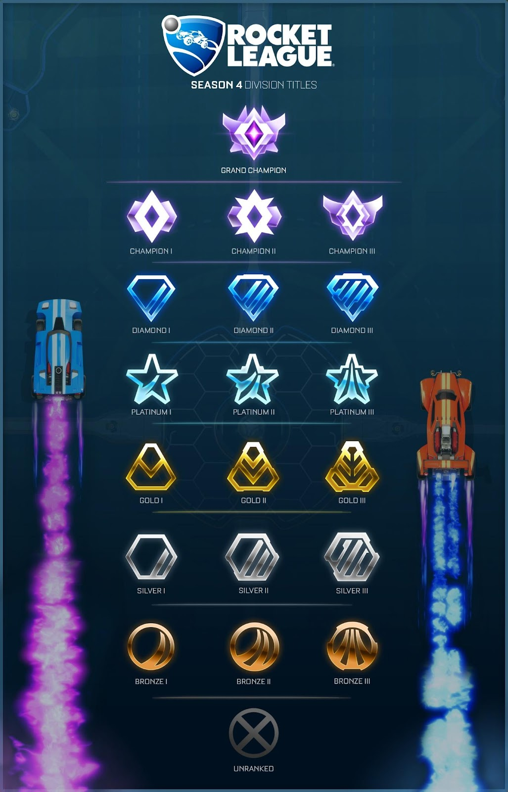 Changes Coming with Competitive Season 4 | Rocket League® - Official Site
