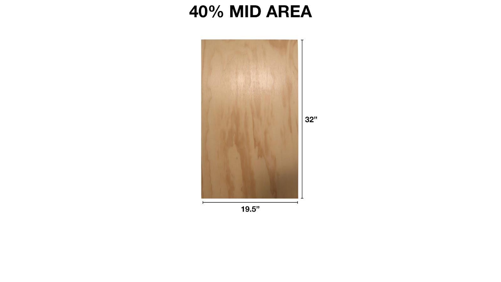 40% Mid Area