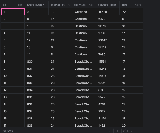 arctype table data view