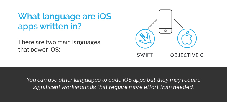 what languages are ios apps written in