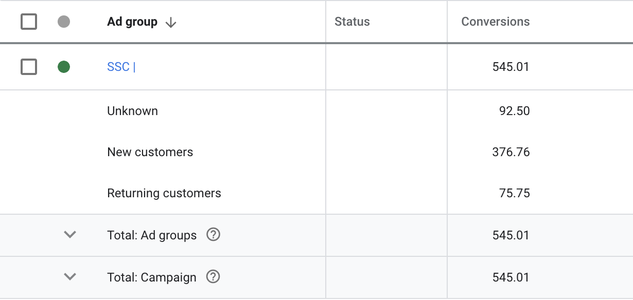 google smart shopping new vs returning customers reporting