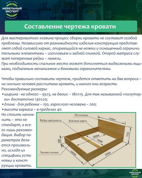 Составление чертежа кровати