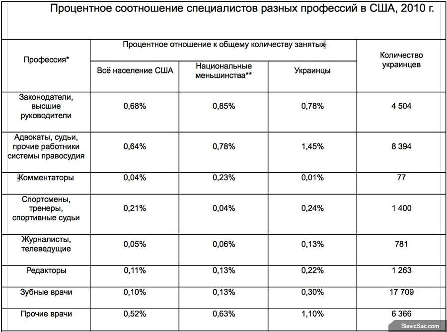 Байден и Порошенко обсудили события в оккупированном РФ Крыму - Цензор.НЕТ 7852