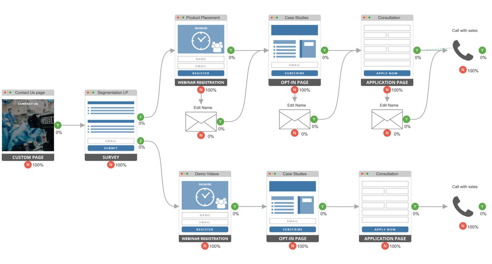 GERU mappign tool example graphic