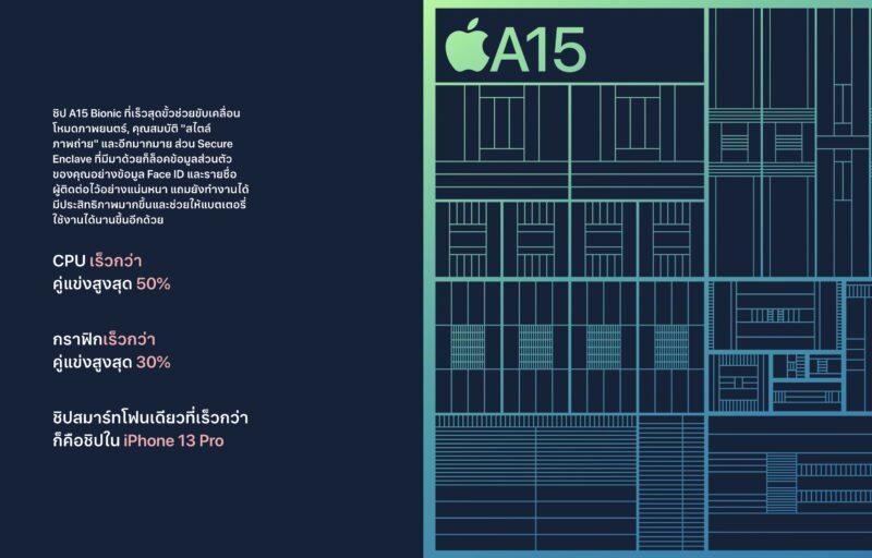 เปิดตัวแล้ว !! iPhone 13 .. บทสรุป มีอะไรน่าสนในบ้าง??1