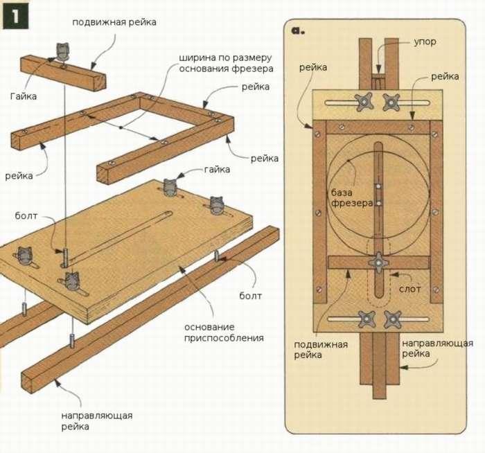 Фрезерный стол из брусков и досок