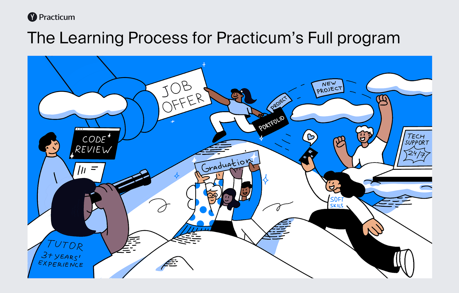 Infographic covering Practicum's learning process