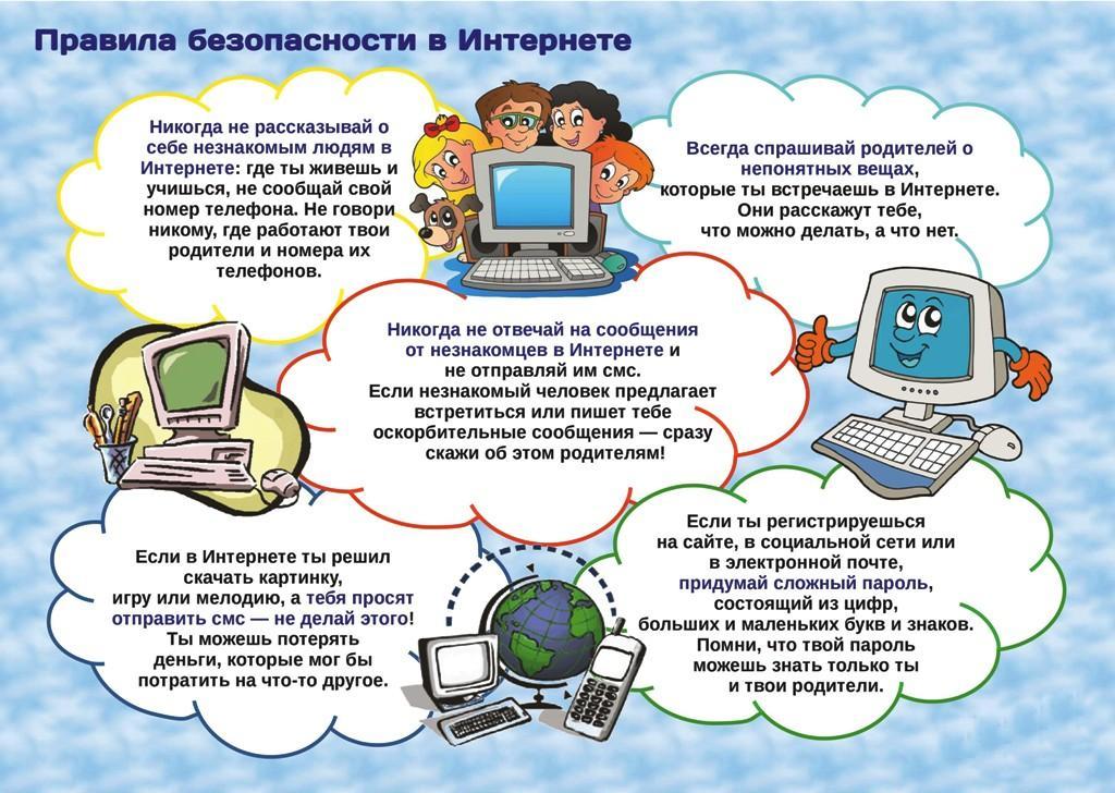 C:\Users\Завуч\Desktop\план по интернет безопасности\Pamjatka2.jpg