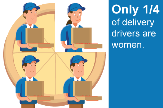 Only 1/4 of delivery drivers are women