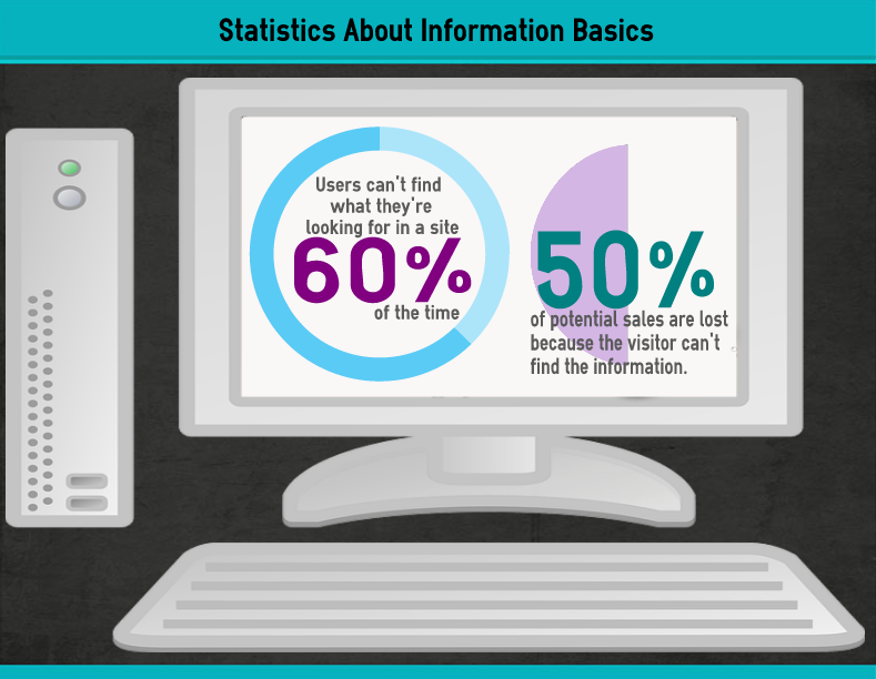 Tips On Basic Information For Your Websites for Insurance Agents