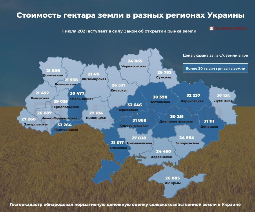 Вартість землі в Україні