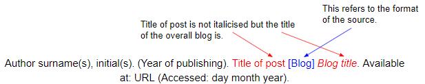 How To Cite A Website Apa Mla Harvard Mendeley