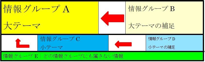 グラフ が含まれている画像  自動的に生成された説明