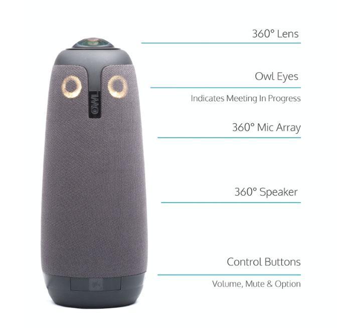 Meeting Owl Camera