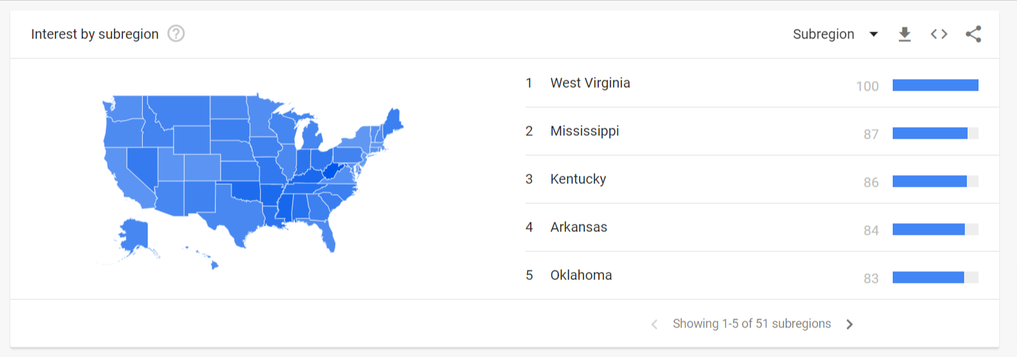 local search trends and keywords