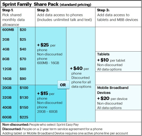 sprint_pricing_update.jpg