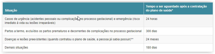 Box com informações sobre plano de saúde para idosos