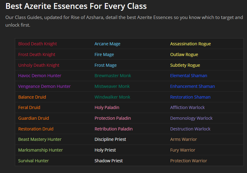 Wow BFA Eternal Palace Guide - mmotip