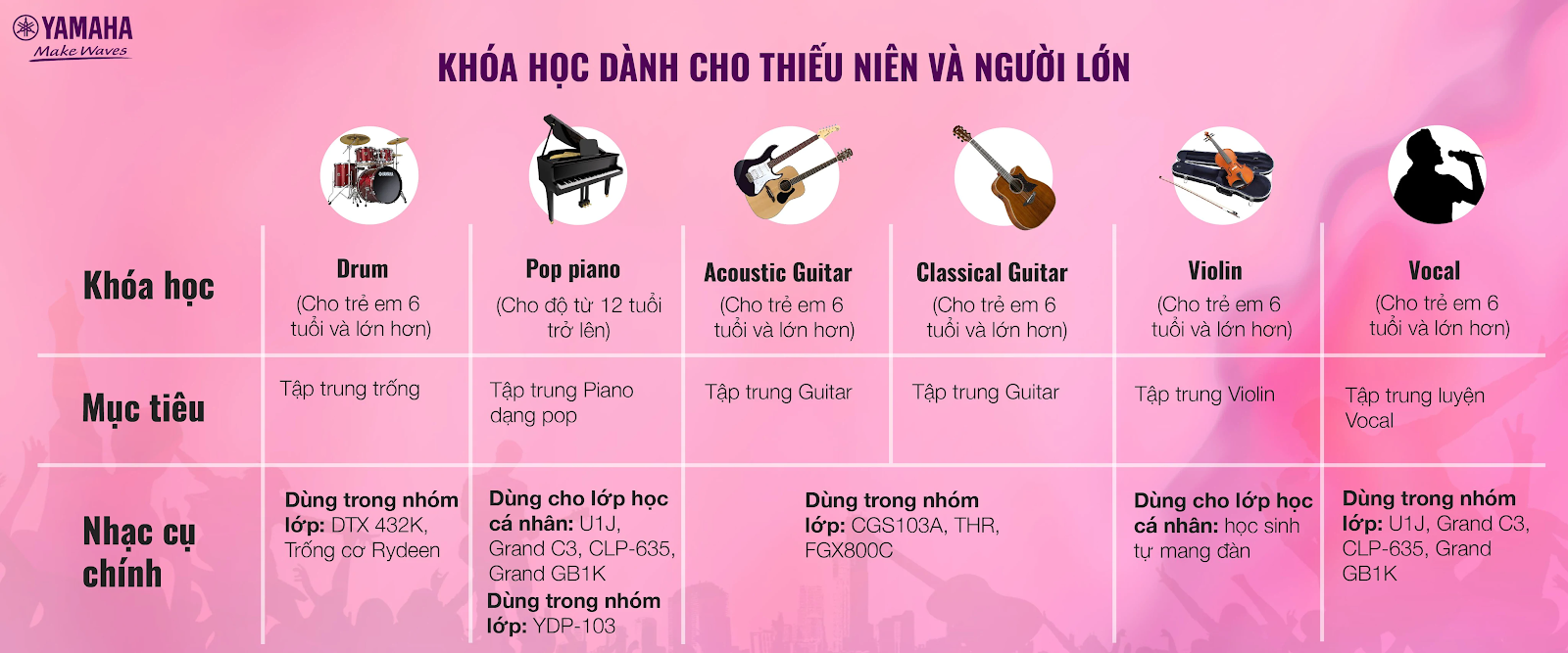 khóa học piano cho người lớn