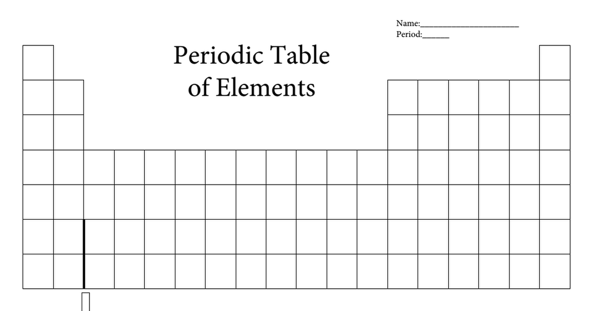Blank periodic google drive for Table of contents template google docs