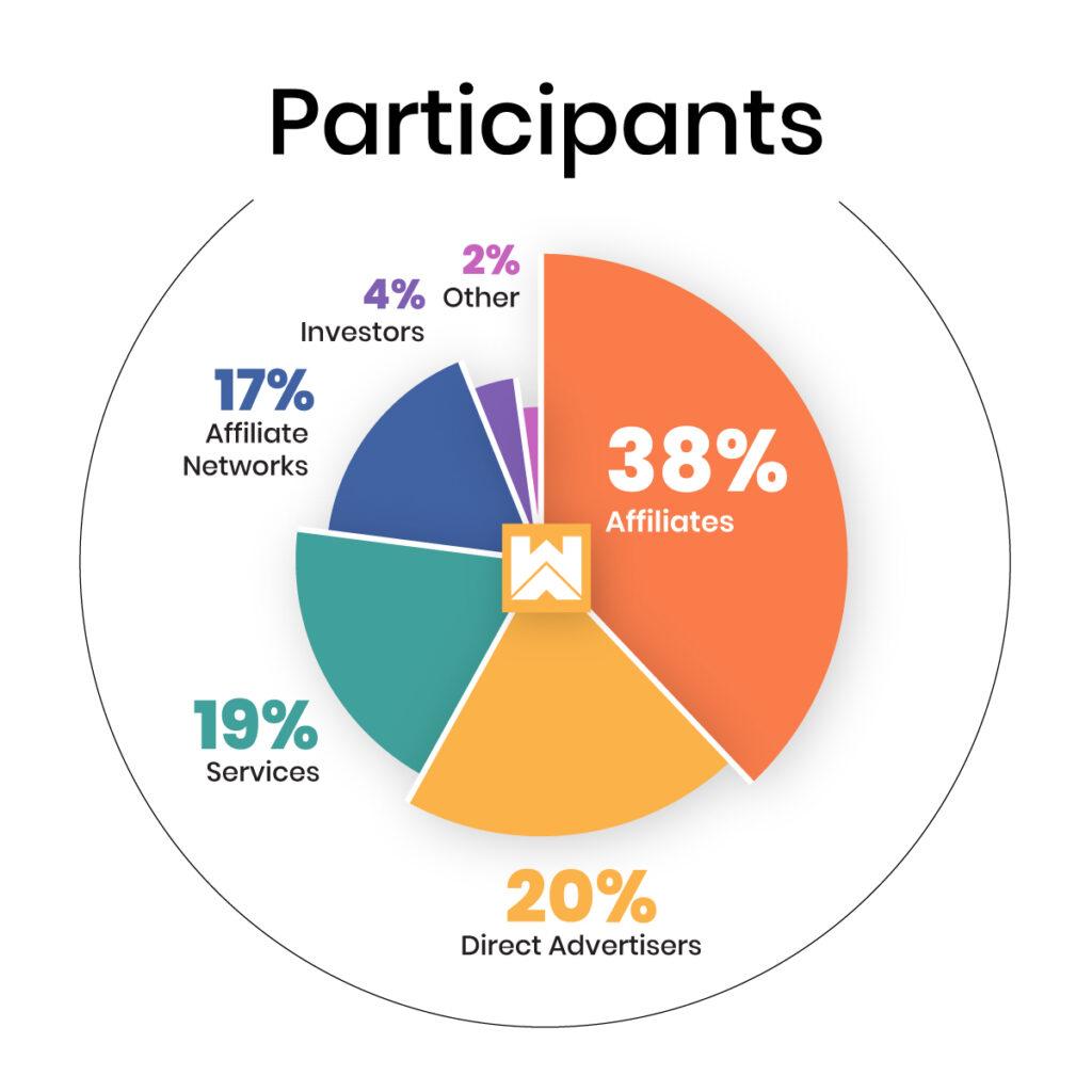 Webmasteraccess - первая он-лайн конференция для арбитражников