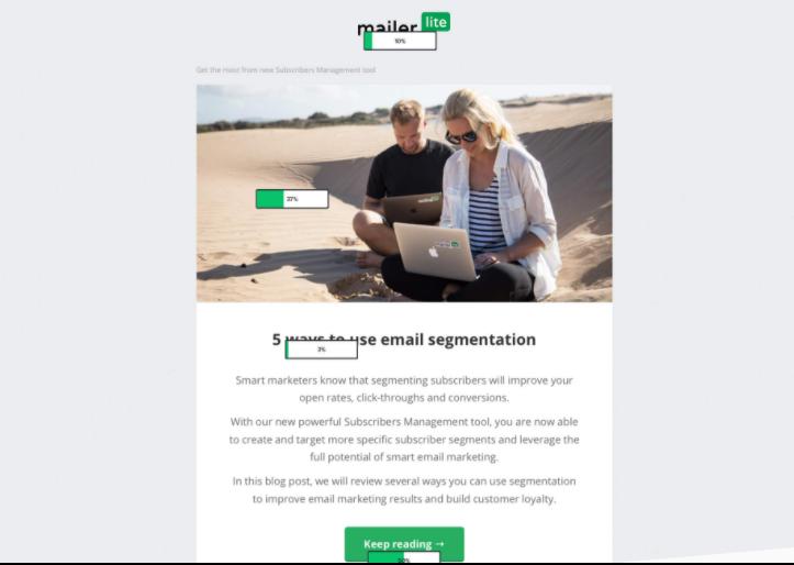 Mailerlite Vs OLITT Landing Page