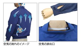 空調服の仕組み