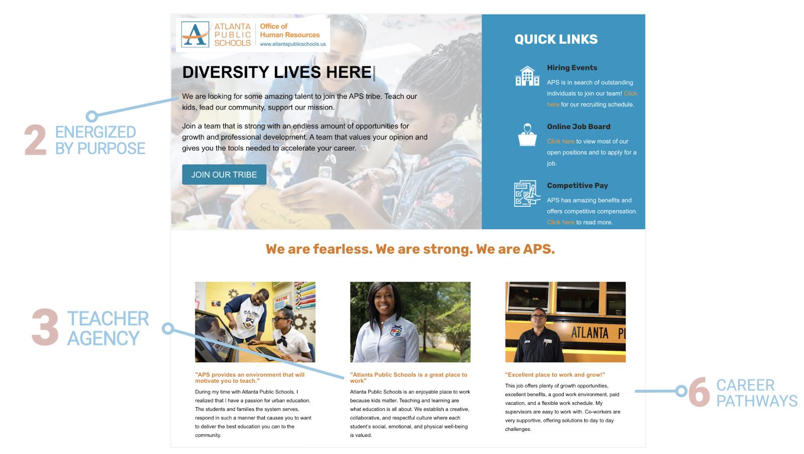 人力资源办公室的预览网站在亚特兰大公立学校manbetx万博网贴吧