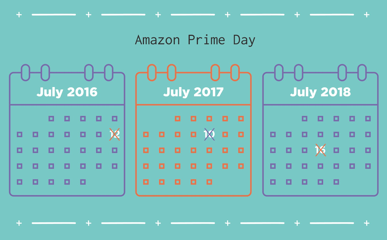 What Is Prime Day?