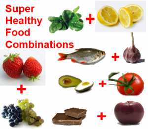 Image result for combination diet image