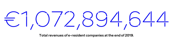 Total revenues of e-resident companies at the end of 2019