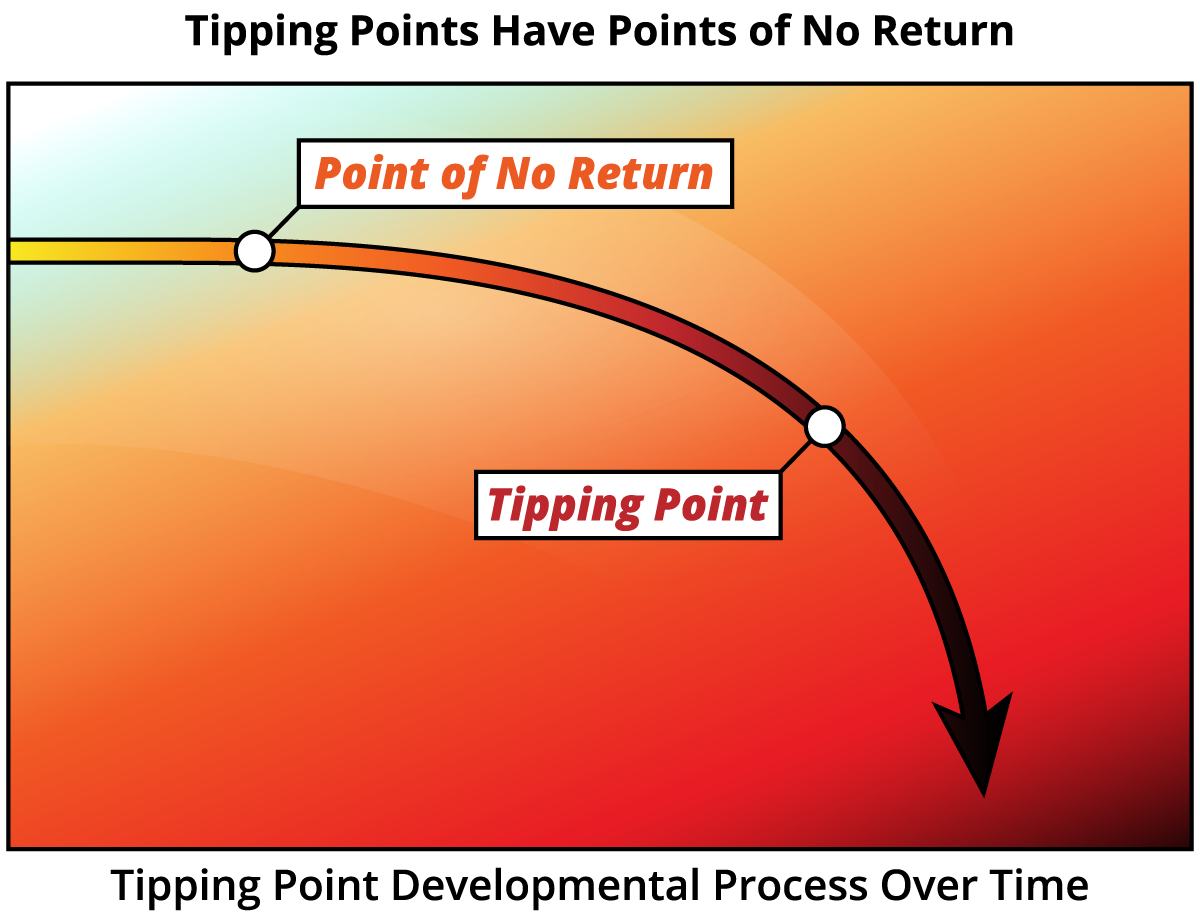 Chapter_4_Tipping_Points_Have_No_Return.png